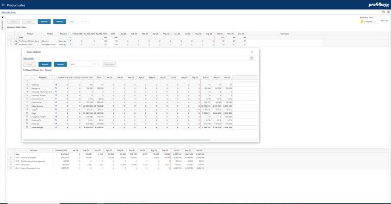 Profitbase Planner 4.1 tilbyr driverbasert inngang gjennom tilpassbar og fleksibel modell.