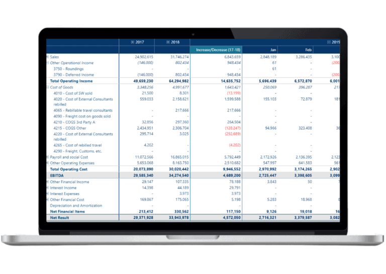Expandable/Collapsible columns in Power BI Financial Reporting Matrix.